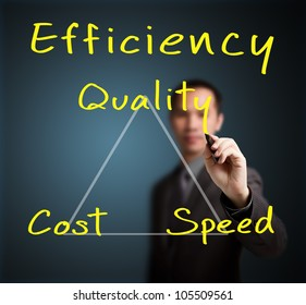 business man writing efficiency concept of quality cost and speed