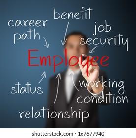 business man writing employee motivation concept