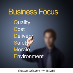 business man writing focus on six important thing ( quality - cost - delivery - safety - morale - environment ) for customer satisfaction and survival of business