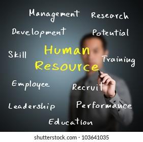 business man writing human resource concept