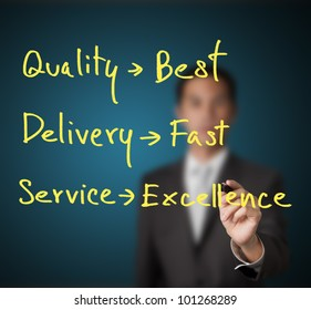 business man writing industrial product and service evaluation of  quality - best, delivery - fast,  service - excellence