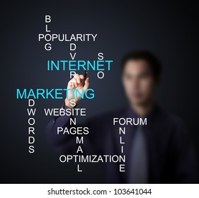 business man writing internet marketing concept crossword