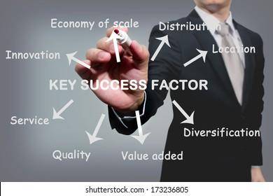business man writing key success factor concept