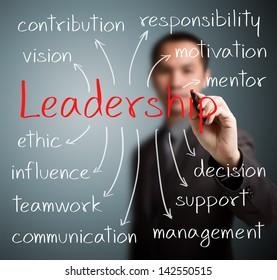 business man writing  leadership concept