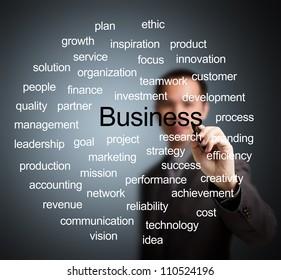 business man writing business management concept