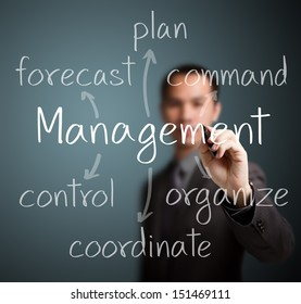 business man writing management skill and responsibility