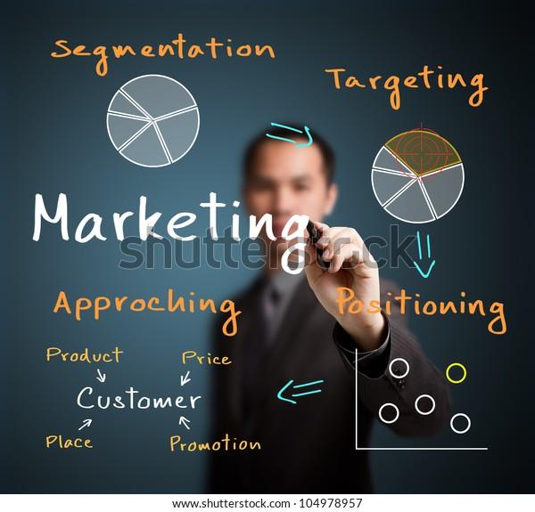 business man writing marketing process concept ( segmentation - targeting - positioning - approaching )