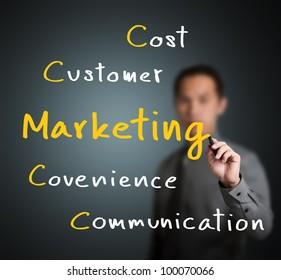 business man writing modern marketing concept customer - cost - convenience - communication