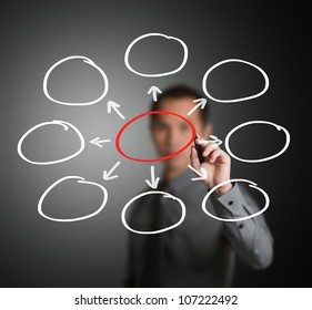 business man writing one core decentralize to eight component diagram in blank