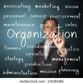 business man writing organization concept