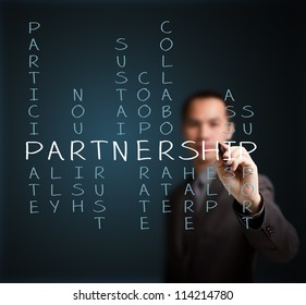 business man writing partnership concept by crossword of relate word such as ally, sustain, help, support, assist, share, etc.