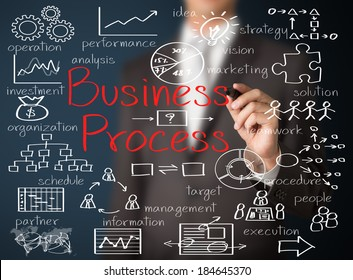 business man writing business process concept
