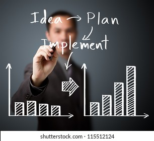 business man writing process of idea - plan - implement earn more revenue