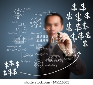 business man writing profit business process