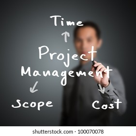 business man writing project management concept time - cost - scope