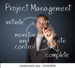 business man writing project management workflow
