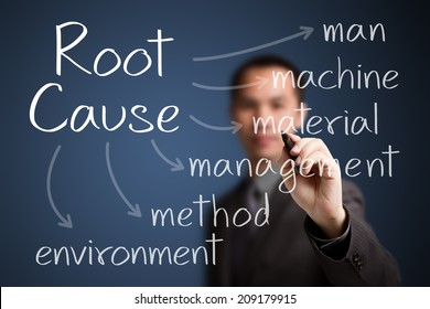 business man writing root cause analysis