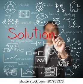 business man writing business solution concept