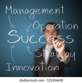 business man writing success concept