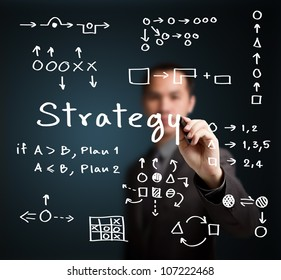 business man writing various strategy model