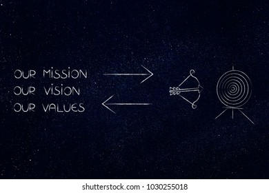 business mission and public relations conceptual illustration: text with target and double arrows in between