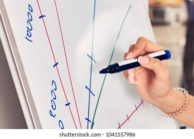 Business people economics analytics and statistics concept - close up of hand with marker drawing graph on office white board