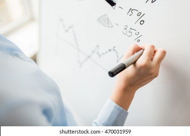business, people, economics, analytics and statistics concept - close up of hand with marker drawing graph on office white board