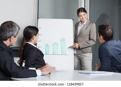 Business people listening to presentation with a whiteboard in the office