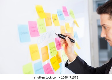 Business people post-it notes in whiteboard at meeting room