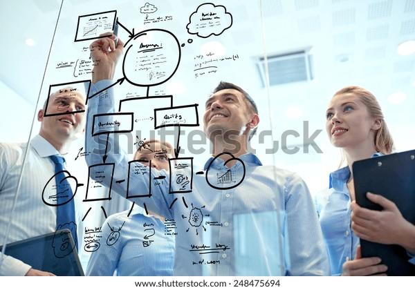 Business-, People-, Teamwork- und Planungskonzept - Lächelndes Geschäftsteam mit Marker- und Aufkleber im Büro