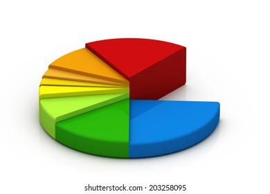 Business pie  graph