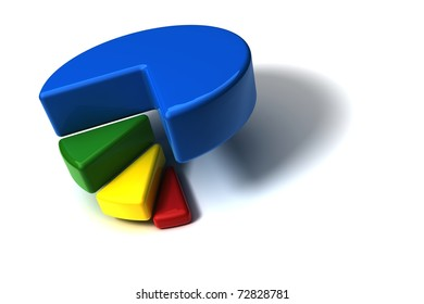 business pie graph on white
