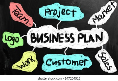 Business plan concept.