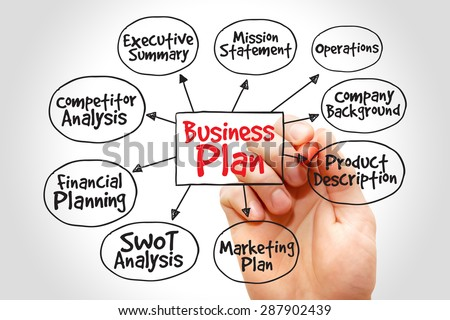 business plan management mind map strategy の写真素材 今すぐ編集