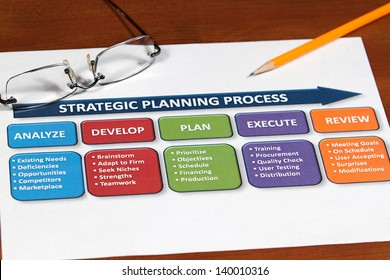 A business plan and project focusing on the customer