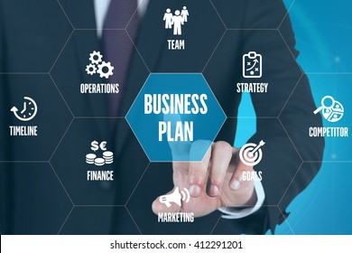 BUSINESS PLAN TECHNOLOGY COMMUNICATION TOUCHSCREEN FUTURISTIC CONCEPT