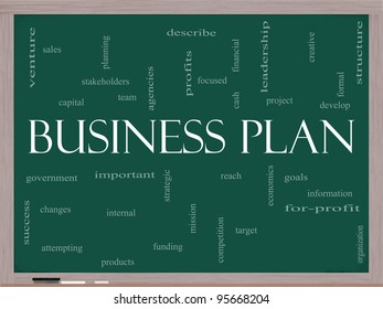 Business Plan Word Cloud Concept on a Chalkboard with great terms such as profits, project, develop, goals, information, mission and more.