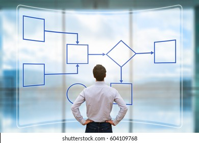 Business process management and automation concept with a workflow flowchart on a digital screen and a businessman