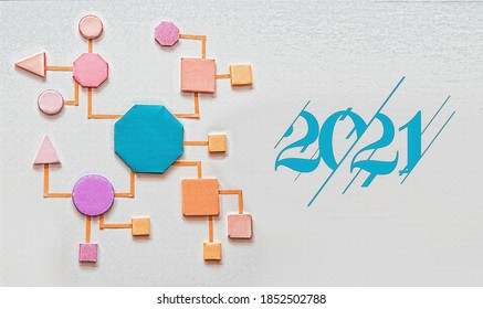 Business process plan for the coming year 2021
