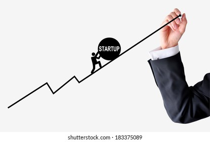 Business Start up problems
