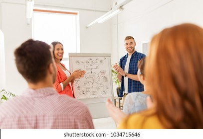 business, startup and people concept - happy creative team with scheme on flip chart celebrating success and applauding at office