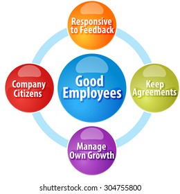 good worker qualities