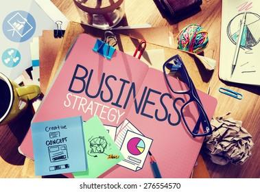 Concepto de desarrollo del plan de operaciones de marketing de estrategia empresarial