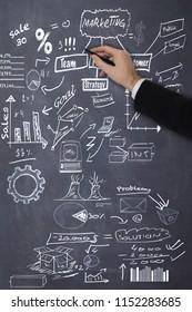 Business strategy on a blackboard