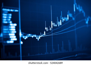 Business success and growth concept. Stock market business graph chart on digital screen. Stock Market Prices. Candle stick stock market tracking for Forex market, Gold market and Crude oil market.