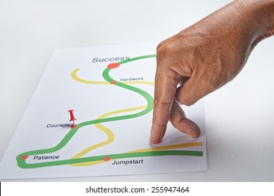 Business success road map in conceptual way