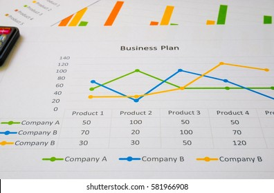 Business summary or Business plan report with Charts and graphs in Business concept, vintage style