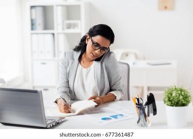 Dospívající sekretářka