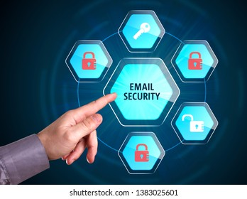 Business, Technology, Internet and network concept. Young businessman shows the word: Email security