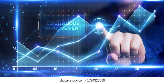 Business, Technology, Internet and network concept. Digital Marketing content planning advertising strategy concept. Continuous improvement